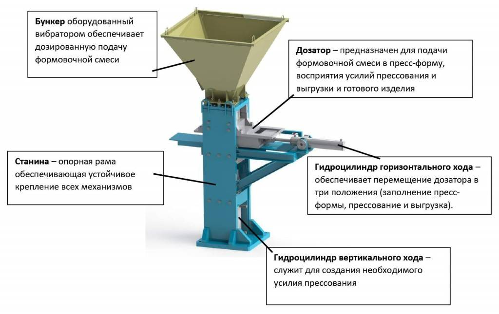 Устройство УФ-1